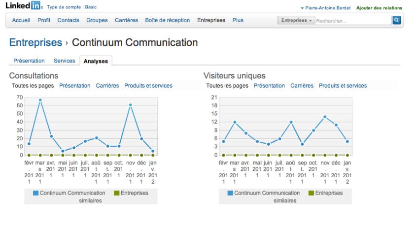 page entreprise linkedin continuum communication